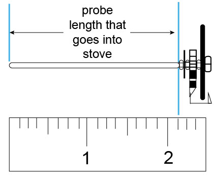Line drawing pf catalytic thermometer with ruler showing measurement of probe section that enters the stove.